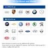 Apple Carplay Android Box 91