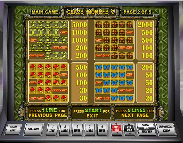 SlotGames игровые автоматы - играть онлайн