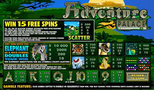 Зал игровых автоматов онлайн бесплатно